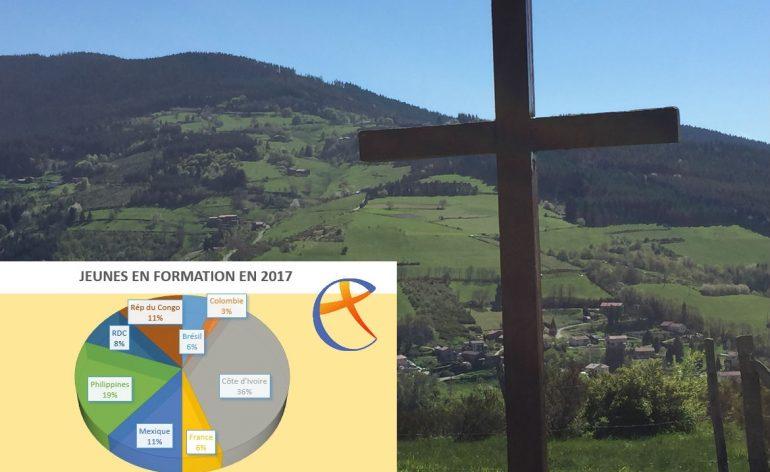 Jeunes en formation religieuse chez les Fils de la Charité en 2017